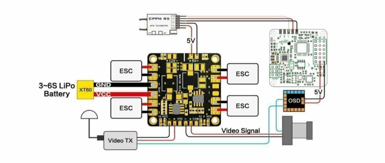 Mini POWER HUB w/ BEC 5V & 12V